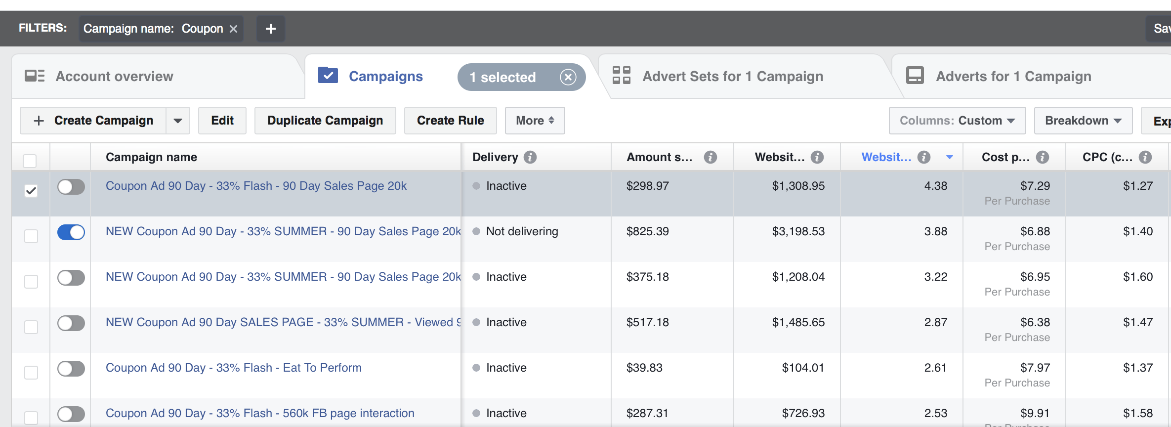 facebook ad offer results